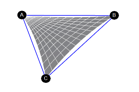 triangle shade layout