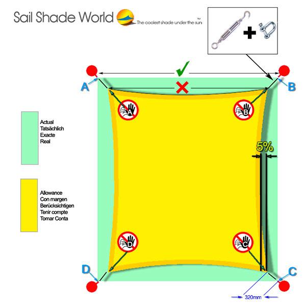 MEASURING SHADE SAILS
